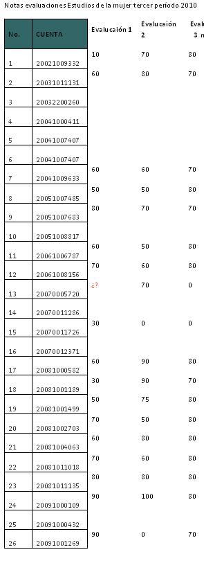 NOTAS EVALUACIONES Secc 16-01 2010-C